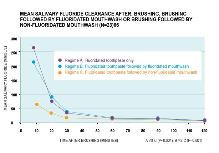 fluoride_2.1.3.jpg